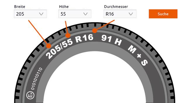 Reifen Onlineshop - Reifenvertrieb 24 - Reifensuche